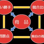 ブログで集客するということ(2)-直帰を減らすための導線を作る-